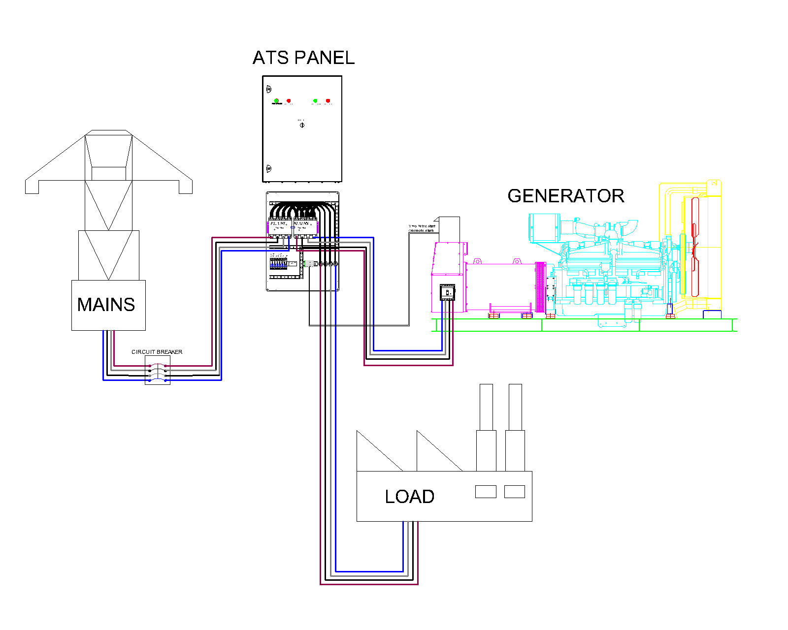 Typical Wiring Generator And Ats Diagram Will Be A Thing For Layout Automatic Transfer Switch Rh Bladespowergeneration Co Uk Abb Motor Distribution Board