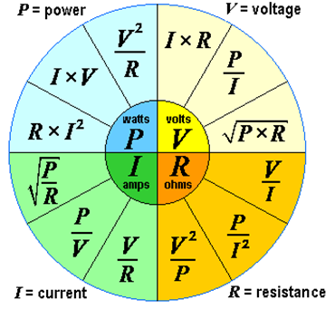 Picture for category Electrical Formulas & Amp; Equations